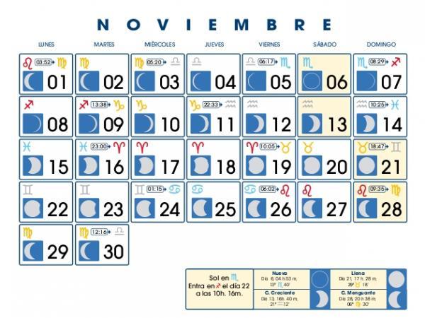 Hoy 091102010 la luna en capricornio los que cumplen este for Calendario lunar de hoy
