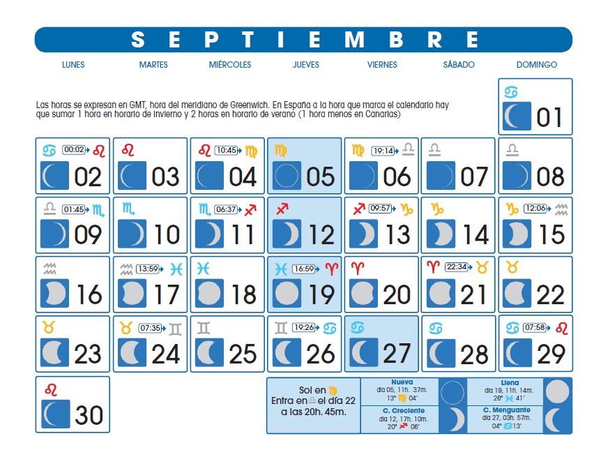 Ahora astrologia y vida for Calendario lunar hoy
