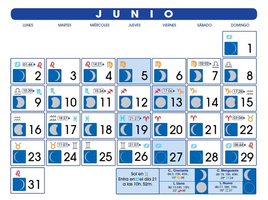 Mercurioretrogrado 7 de junio 2014 astrologia y vida for Calendario lunar junio