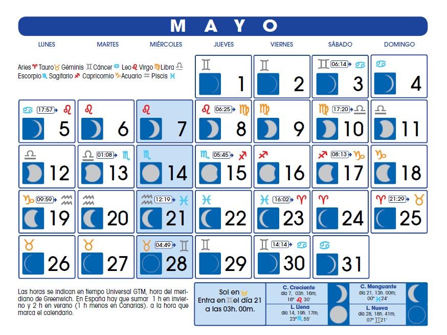 Saliendo marteretrogrado astrologia y vida for Calendario lunar mayo