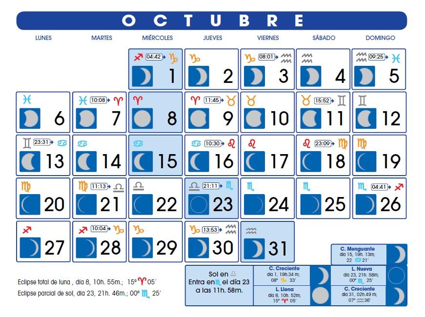 Reflexiones antes de mercurio retrogrado astrologia y vida for Ciclo lunar julio 2016