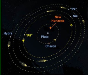 pluto_system