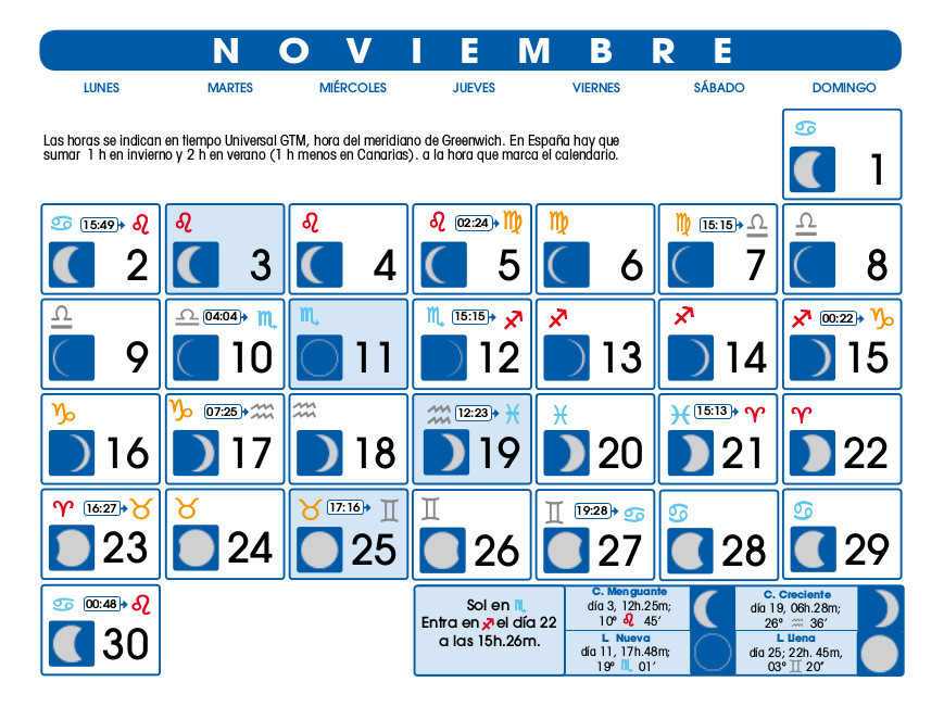 Calendario del 2016 con los cambios de luna 191 cu 225 l for Cambios de luna 2017