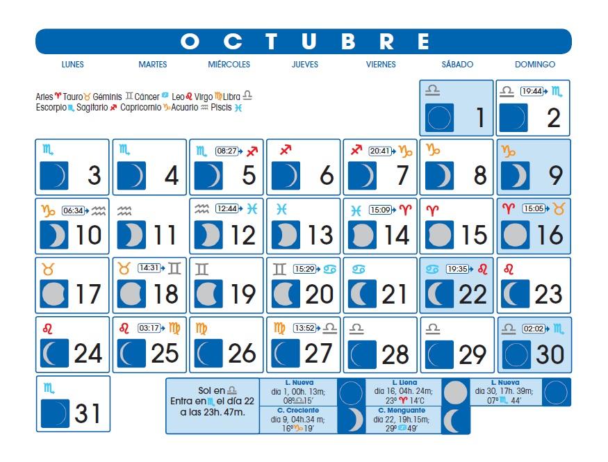 Lunas de octubre astrologia y vida for Fases lunares del 2016