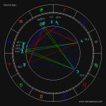 efemerides_chart