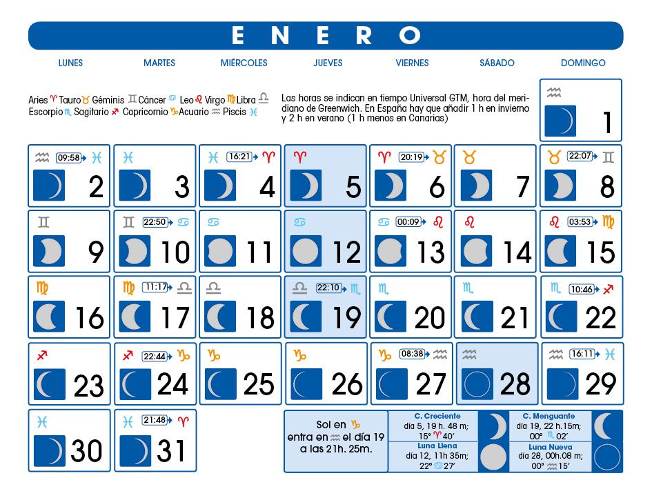 Panorama politico 2017 astrologia y vida Calendario 2017 con lunas